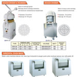 5 Dough Divider, Rounder, Mixer