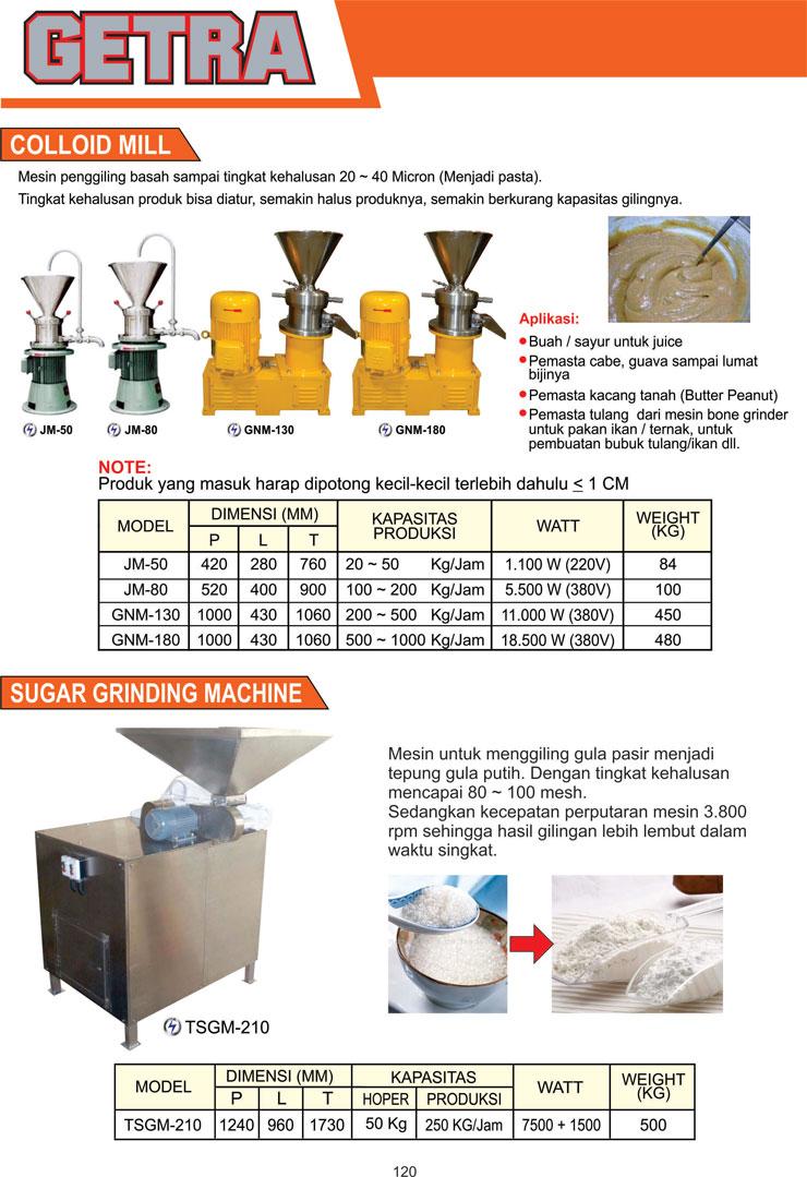 Sugar Grinding Machine dan Colloid Mill