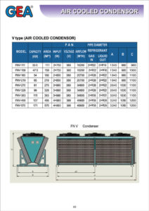 Air Cooled Condensor (V type)