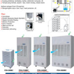 REFRIGERATED-DEHUMIDIFIER