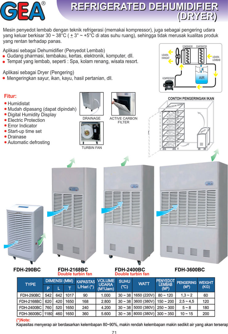 87_REFRIGERATED-DEHUMIDIFIER
