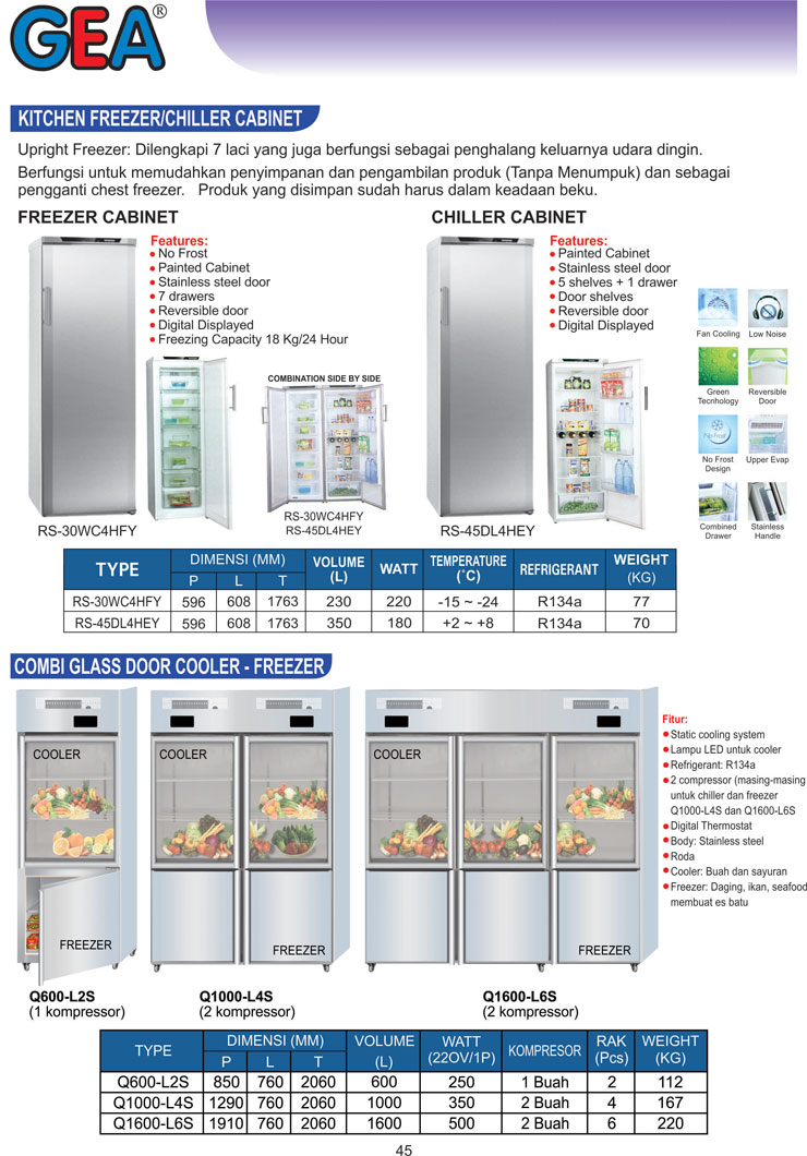 SS-Kitchen-Refrigeration-Q1000-L4S