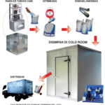 Cold Room for Storage Ice Tube Ice Cube