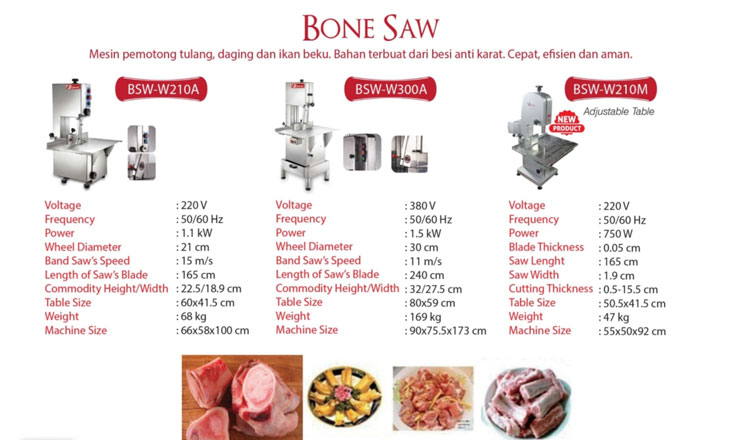 fomac bone cutter
