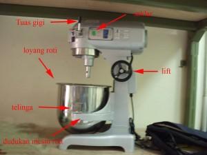 perbaiki mixer roti