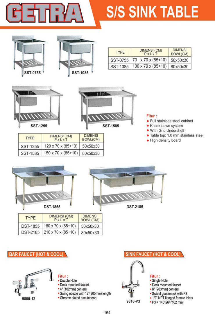 135_Sink-Table