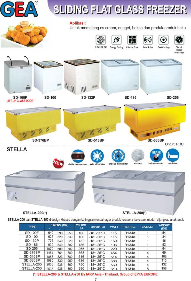 BROSUR_Freezer-STELLA-200