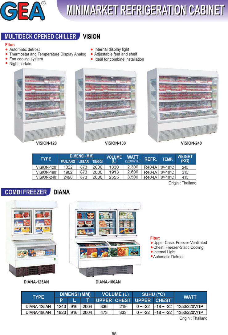 BROSUR_Mini-Supermarket-&-Convenience-Store-VISION-120
