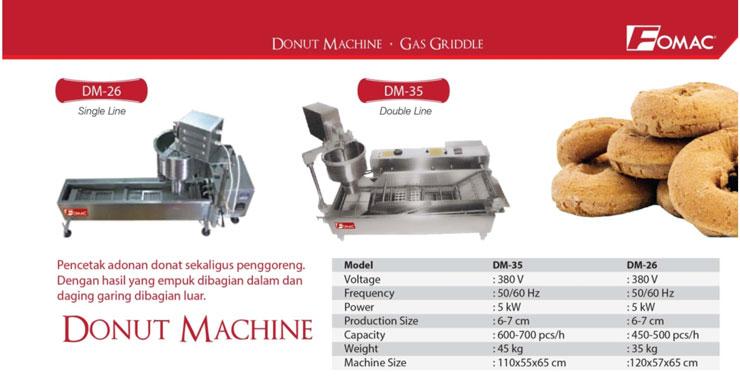 fomac-05-donutmaker